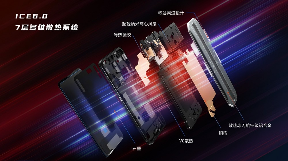 هاتف Red Magic 6S Pro ينطلق قريباً بمعالج سنابدراجون 888 بلس